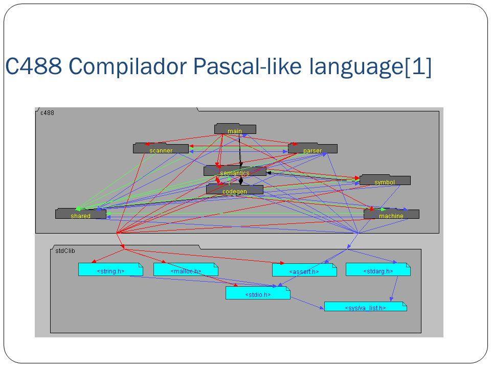 C488 Compilador Pascal-like language[1]